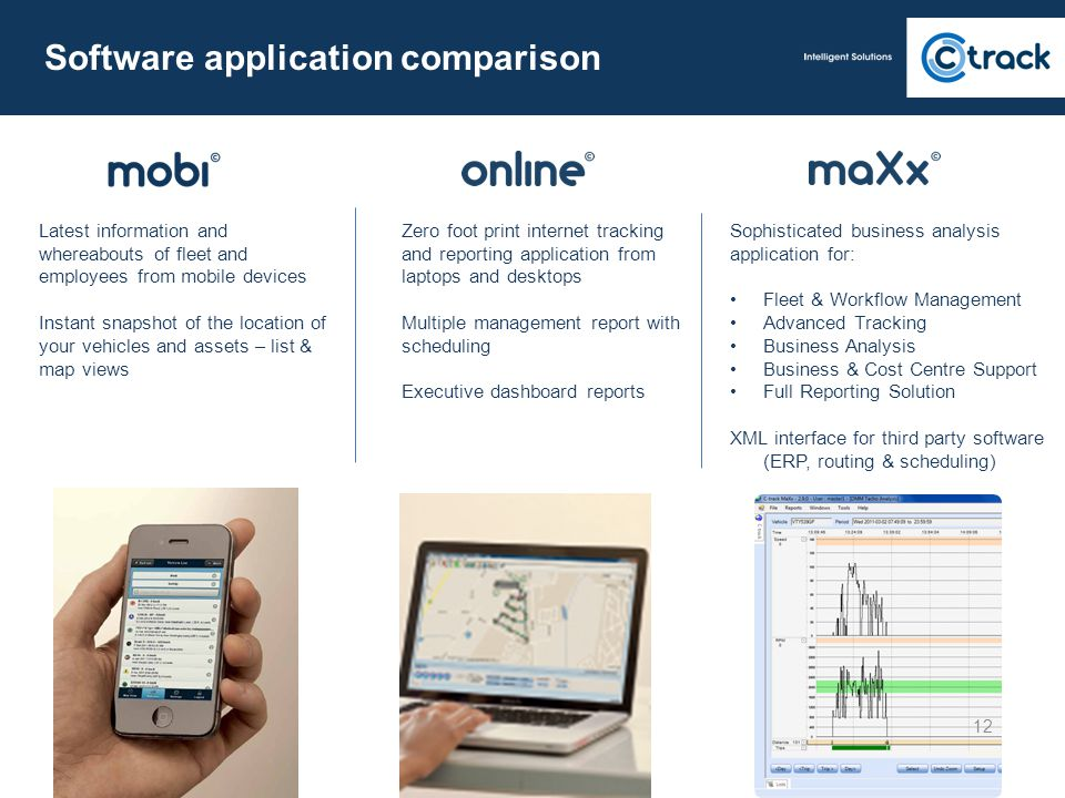 Sophisticated business analysis application for: Fleet & Workflow Management Advanced Tracking Business Analysis Business & Cost Centre Support Full R
