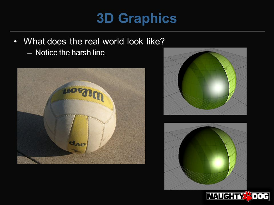 3D Graphics What does the real world look like –Notice the harsh line.