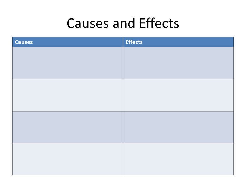 Causes and Effects CausesEffects