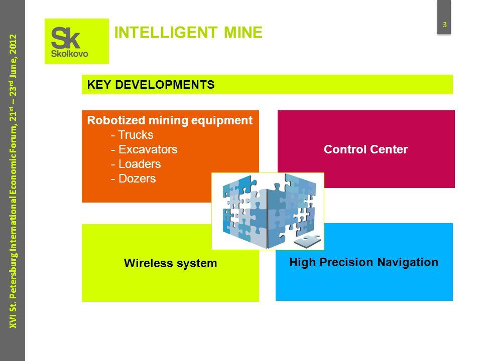 3 XVI St. Petersburg International Economic Forum, 21 st – 23 rd June, 2012 Robotized mining equipment - Trucks - Excavators - Loaders - Dozers Contro