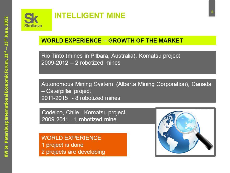 5 XVI St. Petersburg International Economic Forum, 21 st – 23 rd June, 2012 WORLD EXPERIENCE – GROWTH OF THE MARKET Rio Tinto (mines in Pilbara, Austr