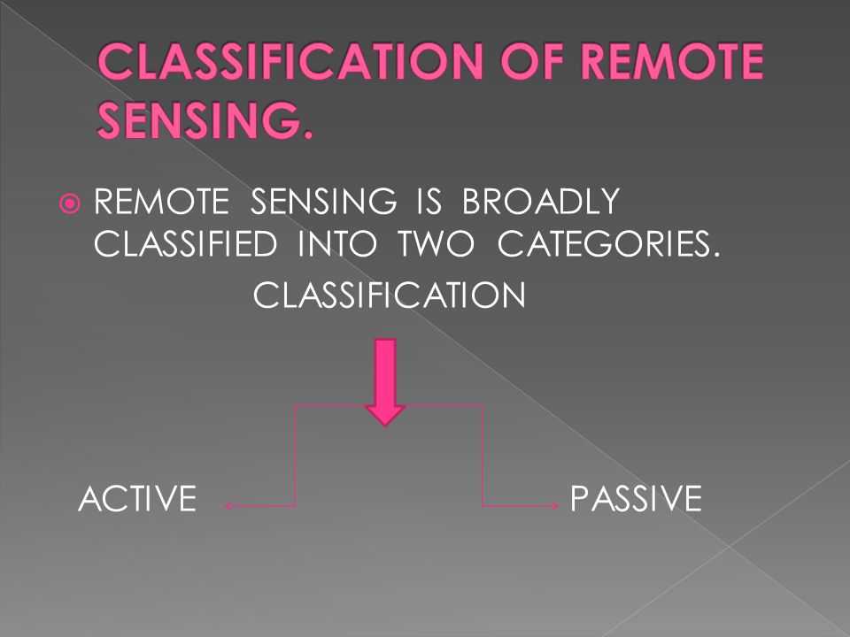  REMOTE SENSING IS BROADLY CLASSIFIED INTO TWO CATEGORIES. CLASSIFICATION ACTIVE PASSIVE