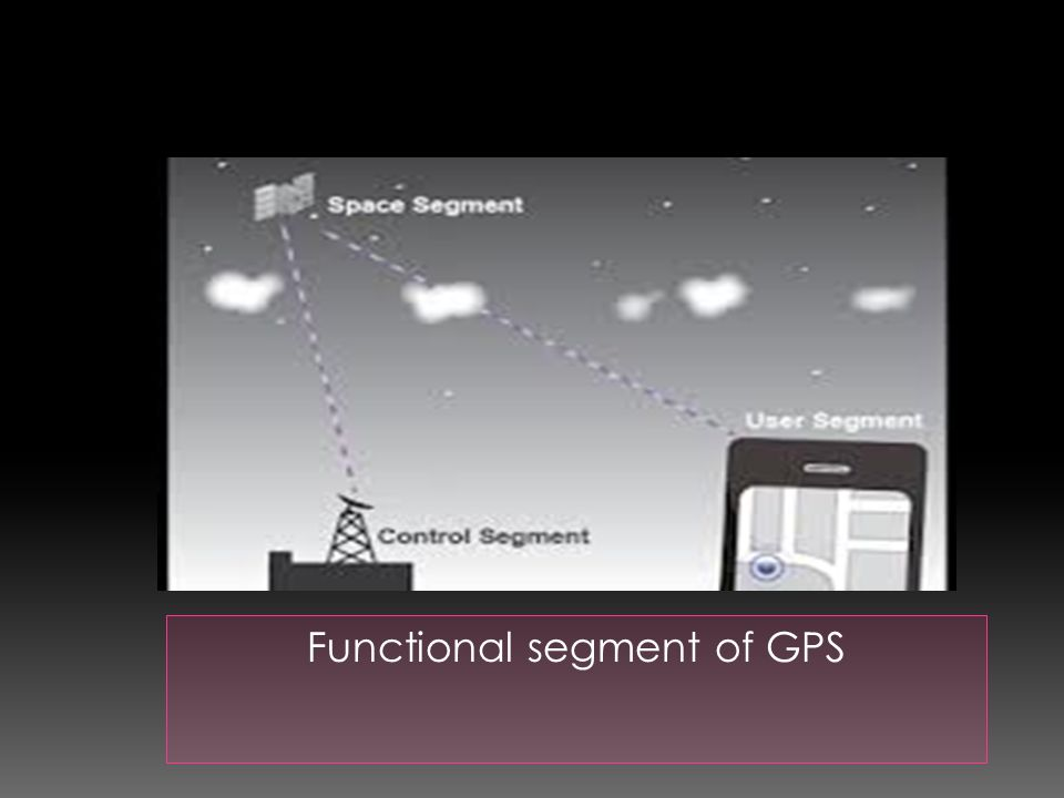 Functional segment of GPS