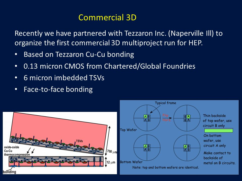 Commercial 3D Recently we have partnered with Tezzaron Inc. (Naperville Ill) to organize the first commercial 3D multiproject run for HEP. Based on Te