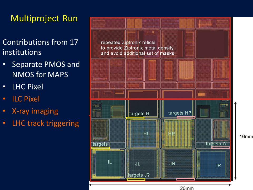 Multiproject Run Contributions from 17 institutions Separate PMOS and NMOS for MAPS LHC Pixel ILC Pixel X-ray imaging LHC track triggering