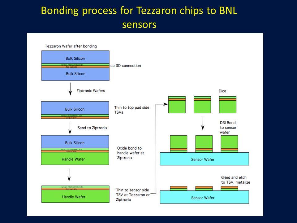 Bonding process for Tezzaron chips to BNL sensors