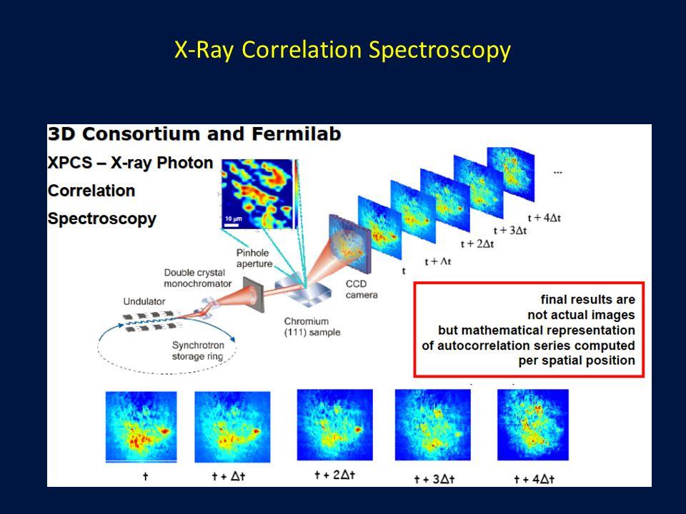 X-Ray Correlation Spectroscopy