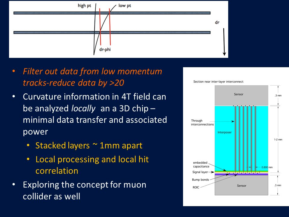 Filter out data from low momentum tracks-reduce data by >20 Curvature information in 4T field can be analyzed locally an a 3D chip – minimal data tran