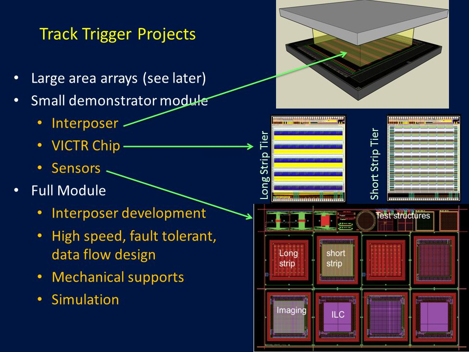Track Trigger Projects Large area arrays (see later) Small demonstrator module Interposer VICTR Chip Sensors Full Module Interposer development High s