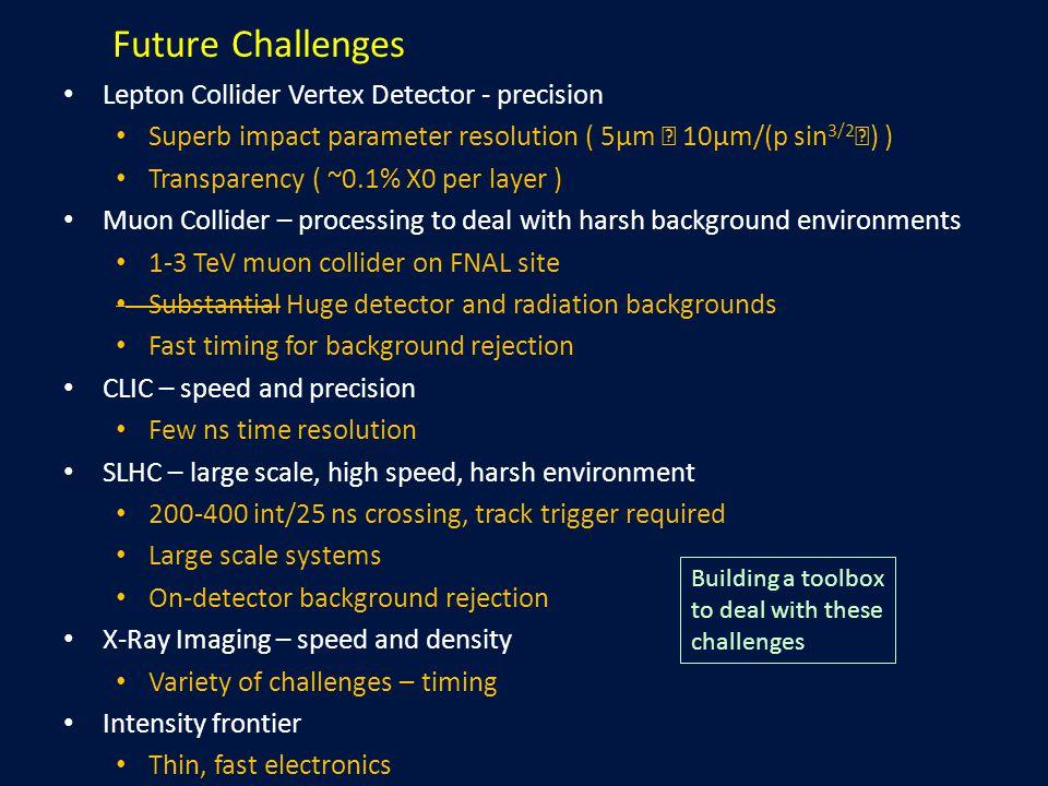 FPIX/Sensor Tests BTeV FPIX bonded to MIT-LL sensor Thinned to 100  Noise studies Laser, x-ray, beam tests Good, low cap.