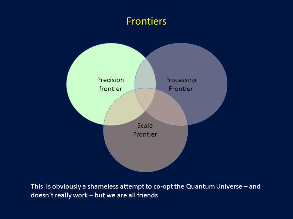 Frontiers Precision frontier Precision frontier Processing Frontier Processing Frontier Scale Frontier Scale Frontier This is obviously a shameless at