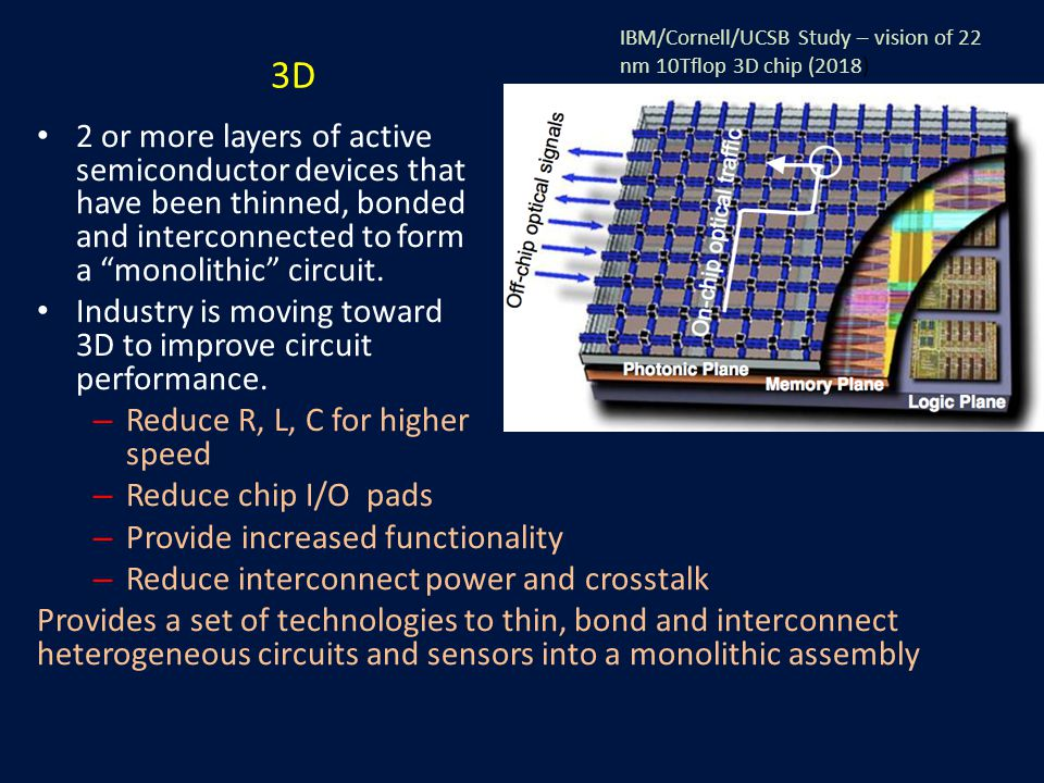 SOI R&D Silicon on insulator devices with high resistivity detector handle wafers - OKI and American Semiconductor (ASI) Truly integrated sensor/electronics Last run demonstrated integration of SOI electronics with high resistivity substrate on 8 wafers High resistivity Silicon wafer, Thinned to 50- 100 microns Minimal interconnects, low node capacitance not to scale Backside implanted and laser annealed after processing