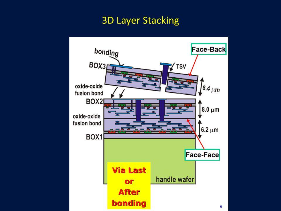 3D Interconnects (Tezzaron) (Ziptronix) (T-Micro) (RTI) Indium Oxide Cu-Cu Cu-Sn Adhesive (IZM)