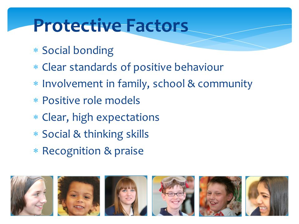 Protective Factors  Social bonding  Clear standards of positive behaviour  Involvement in family, school & community  Positive role models  Clear, high expectations  Social & thinking skills  Recognition & praise