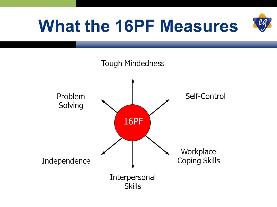 What the 16PF Measures Self-Control Interpersonal Skills Workplace Coping Skills Problem Solving Independence 16PF Tough Mindedness