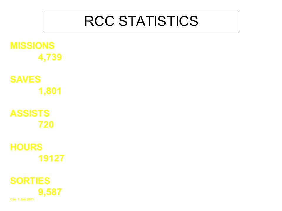 RCC STATISTICS MISSIONS 4,739 SAVES 1,801 ASSISTS 720 HOURS 19127 SORTIES 9,587 Cao 1 Jan 2011