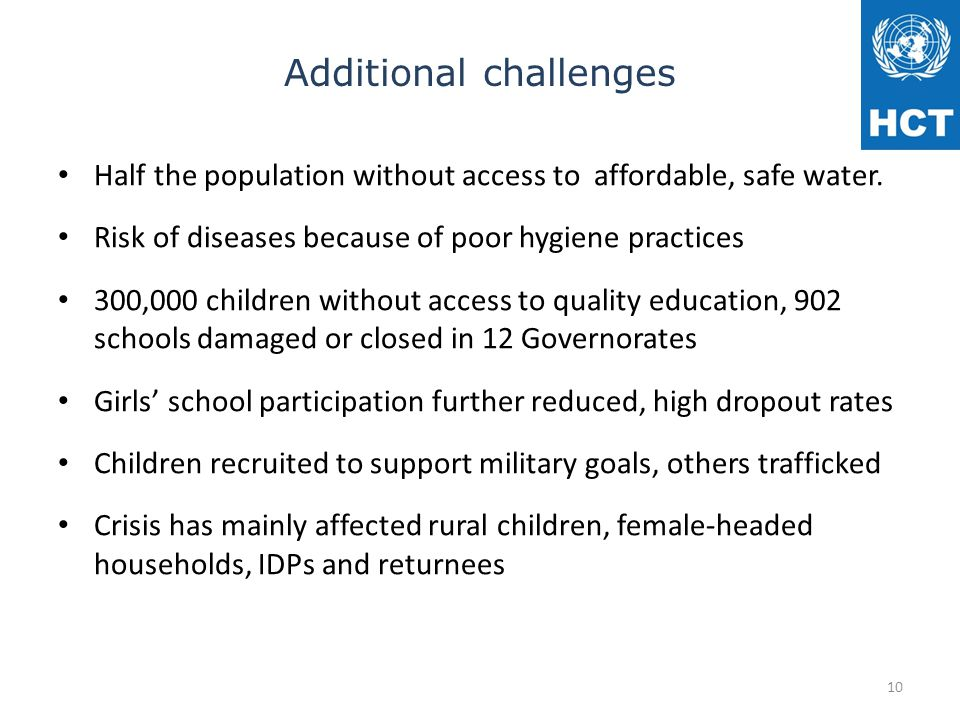 Additional challenges Half the population without access to affordable, safe water.