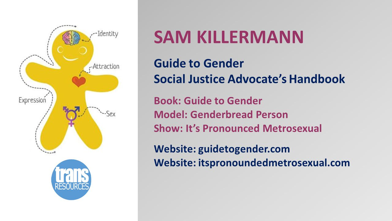 SAM KILLERMANN Guide to Gender Social Justice Advocate's Handbook Book: Guide to Gender Model: Genderbread Person Show: It's Pronounced Metrosexual Website: guidetogender.com Website: itspronoundedmetrosexual.com