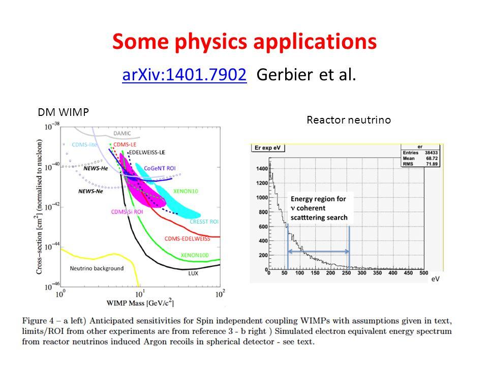 Some physics applications 10 arXiv:1401.7902arXiv:1401.7902 Gerbier et al. DM WIMP Reactor neutrino