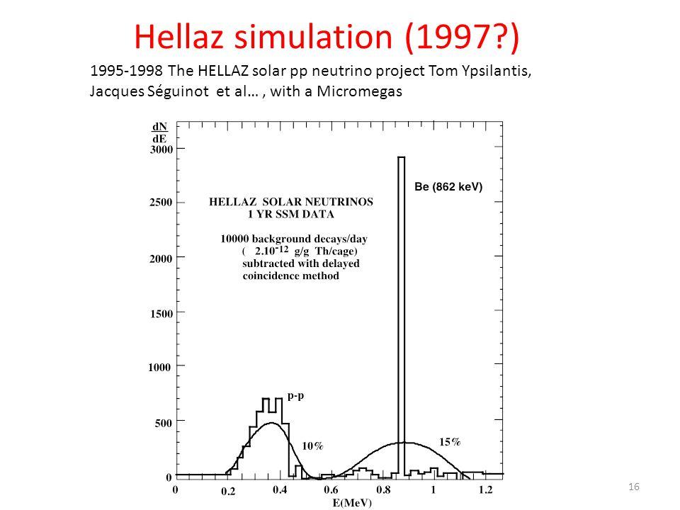 Hellaz simulation (1997?) 16 1995-1998 The HELLAZ solar pp neutrino project Tom Ypsilantis, Jacques Séguinot et al…, with a Micromegas