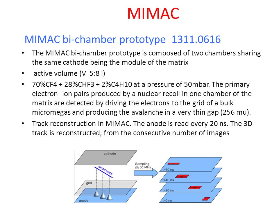MIMAC MIMAC bi-chamber prototype 1311.0616 The MIMAC bi-chamber prototype is composed of two chambers sharing the same cathode being the module of the matrix active volume (V 5:8 l) 70%CF4 + 28%CHF3 + 2%C4H10 at a pressure of 50mbar.