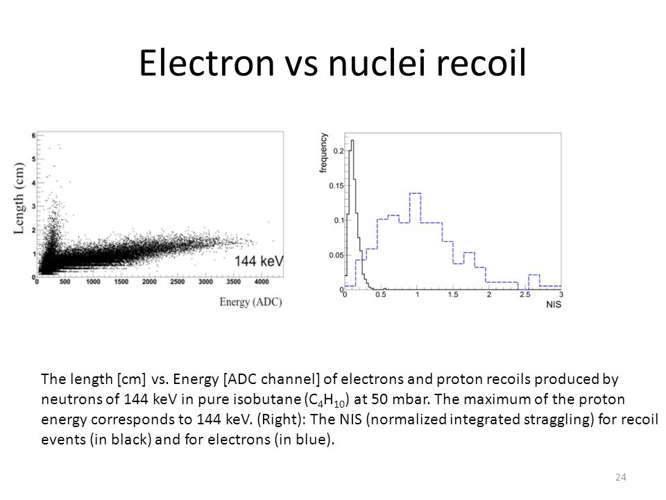 Electron vs nuclei recoil 24 The length [cm] vs. Energy [ADC channel] of electrons and proton recoils produced by neutrons of 144 keV in pure isobutan