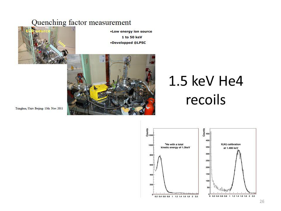 1.5 keV He4 recoils 26
