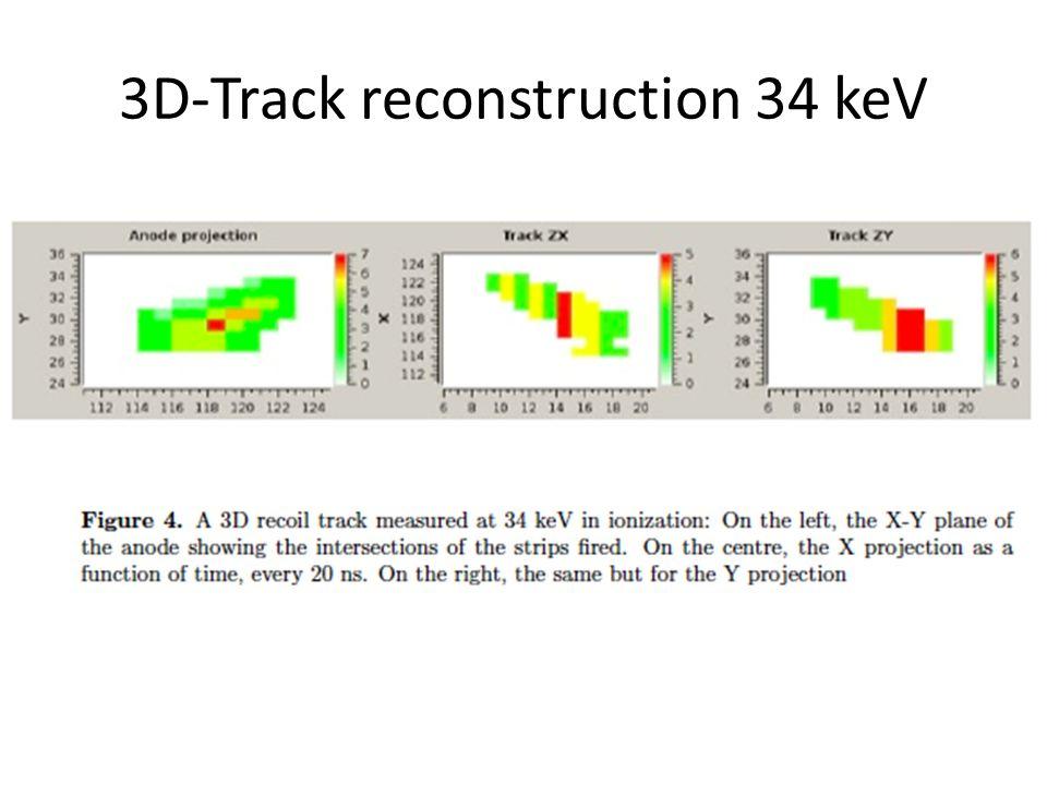 3D-Track reconstruction 34 keV