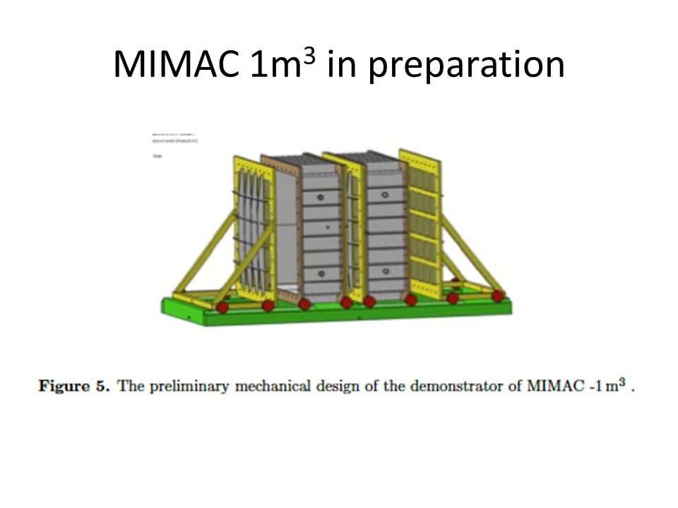 MIMAC 1m 3 in preparation