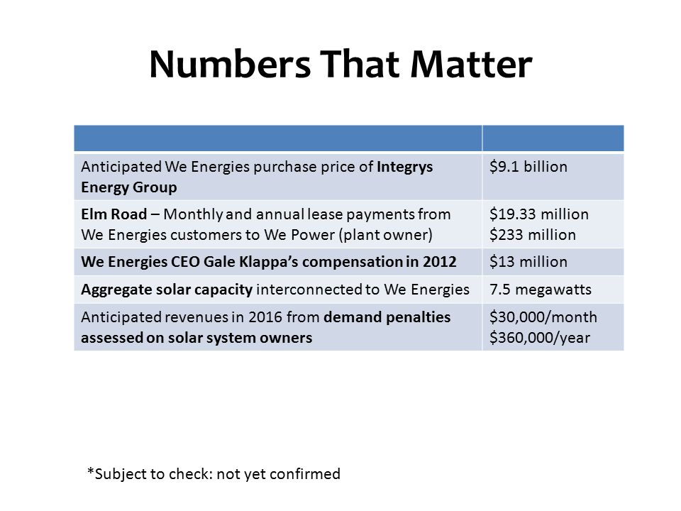 Numbers That Matter Anticipated We Energies purchase price of Integrys Energy Group $9.1 billion Elm Road – Monthly and annual lease payments from We Energies customers to We Power (plant owner) $19.33 million $233 million We Energies CEO Gale Klappa's compensation in 2012$13 million Aggregate solar capacity interconnected to We Energies7.5 megawatts Anticipated revenues in 2016 from demand penalties assessed on solar system owners $30,000/month $360,000/year *Subject to check: not yet confirmed