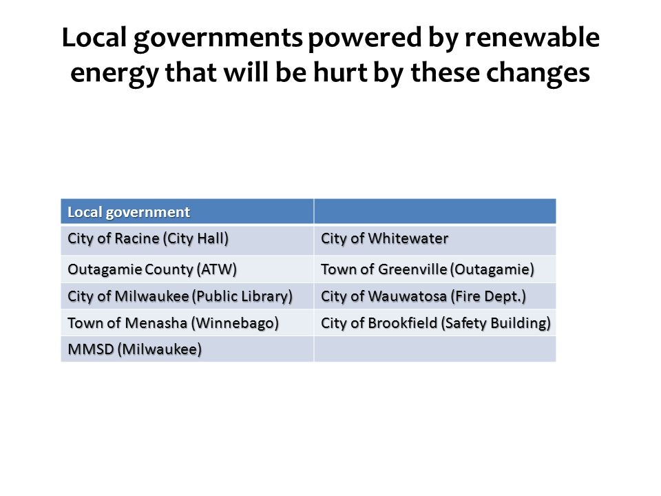 Local governments powered by renewable energy that will be hurt by these changes Local government City of Racine (City Hall) City of Whitewater Outagamie County (ATW) Town of Greenville (Outagamie) City of Milwaukee (Public Library) City of Wauwatosa (Fire Dept.) Town of Menasha (Winnebago) City of Brookfield (Safety Building) MMSD (Milwaukee)
