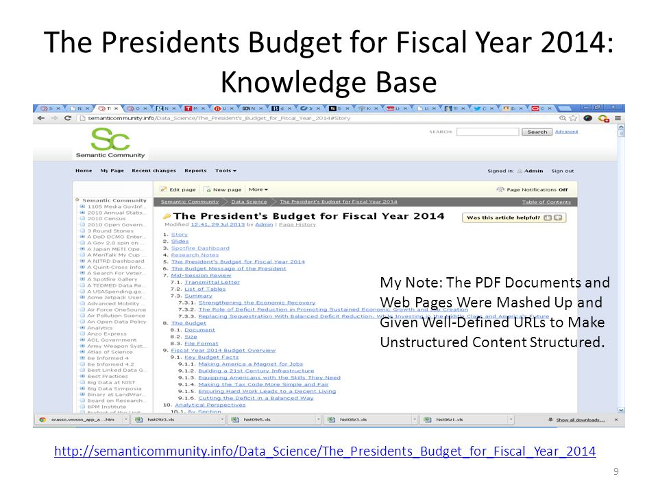 Analytical Perspectives: Knowledge Base 10 http://semanticommunity.info/Data_Science/The_Presidents_Budget_for_Fiscal_Year_2014/Analytical_Perspectives My Note: This PDF Document Was Given Well-Defined URLs to Make Unstructured Content Structured.