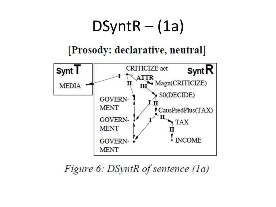 DSyntR – (1a)