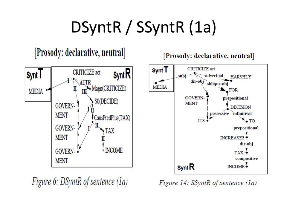 DSyntR / SSyntR (1a)