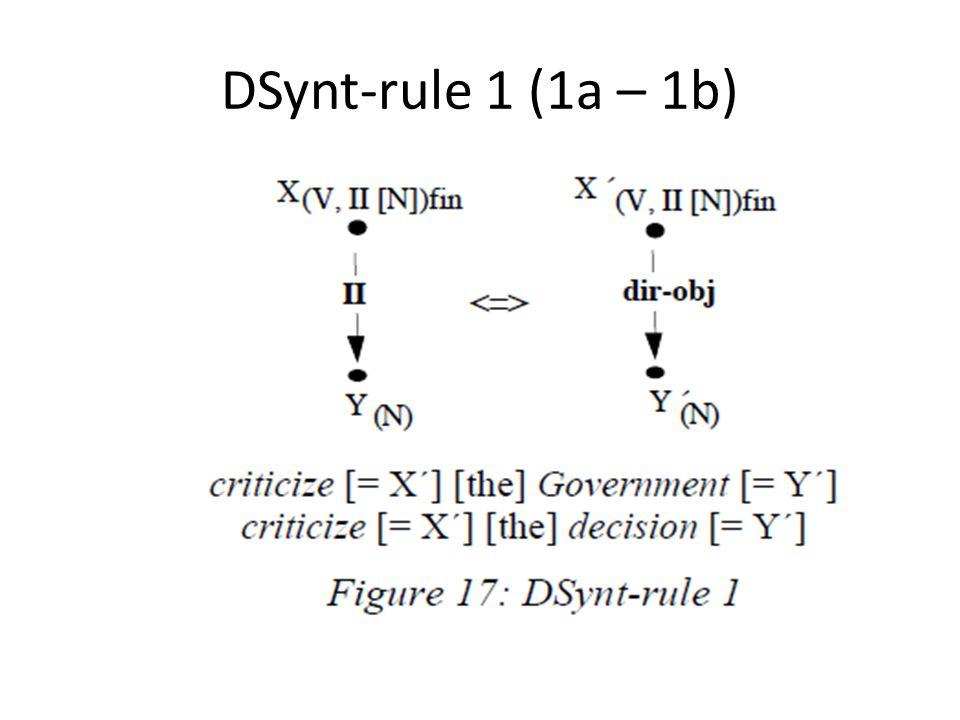 DSynt-rule 1 (1a – 1b)