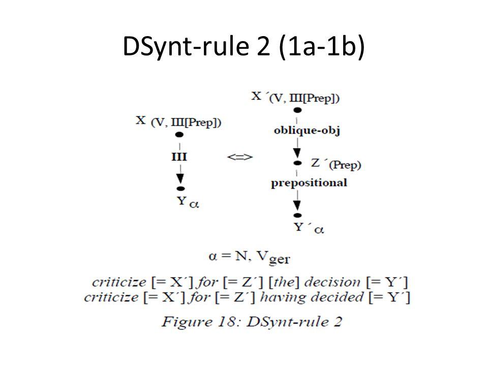 DSynt-rule 2 (1a-1b)