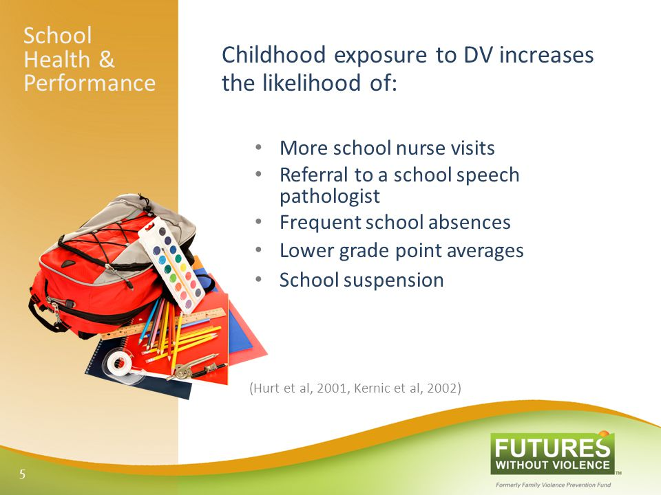 School Health & Performance Childhood exposure to DV increases the likelihood of: More school nurse visits Referral to a school speech pathologist Frequent school absences Lower grade point averages School suspension (Hurt et al, 2001, Kernic et al, 2002) 5