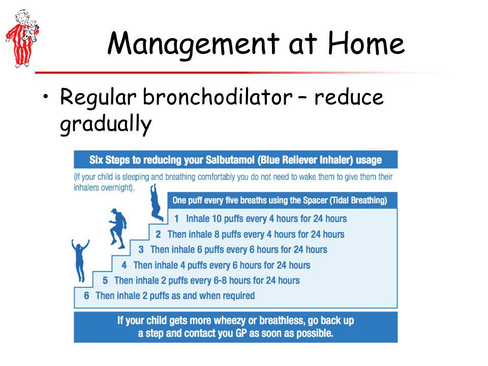 Management at Home Regular bronchodilator – reduce gradually