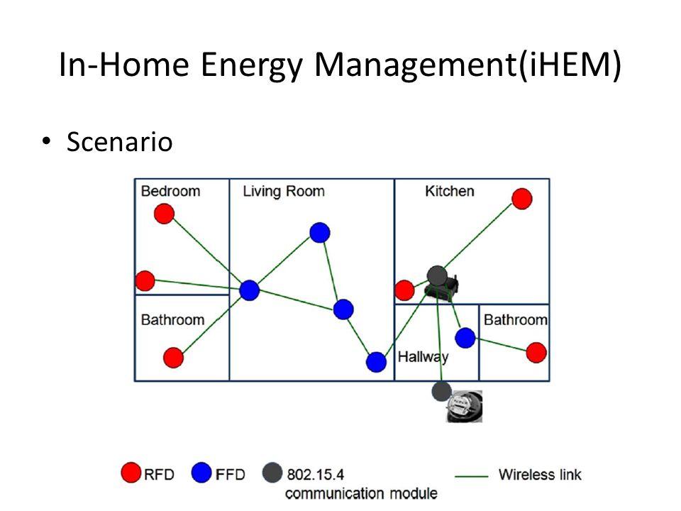 In-Home Energy Management(iHEM) Scenario