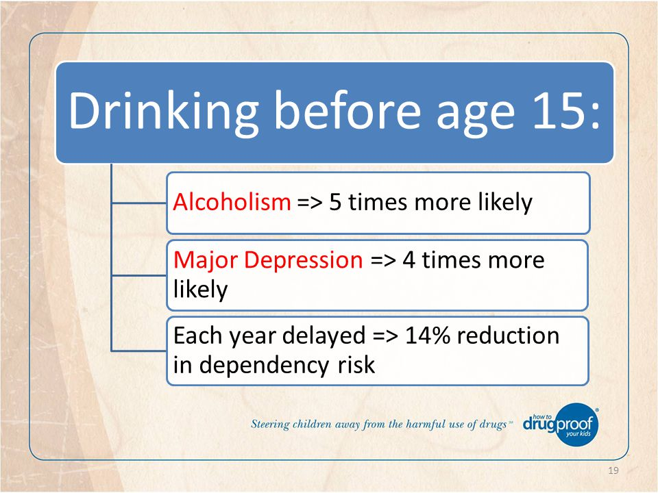 19 Drinking before age 15: Alcoholism => 5 times more likely Major Depression => 4 times more likely Each year delayed => 14% reduction in dependency
