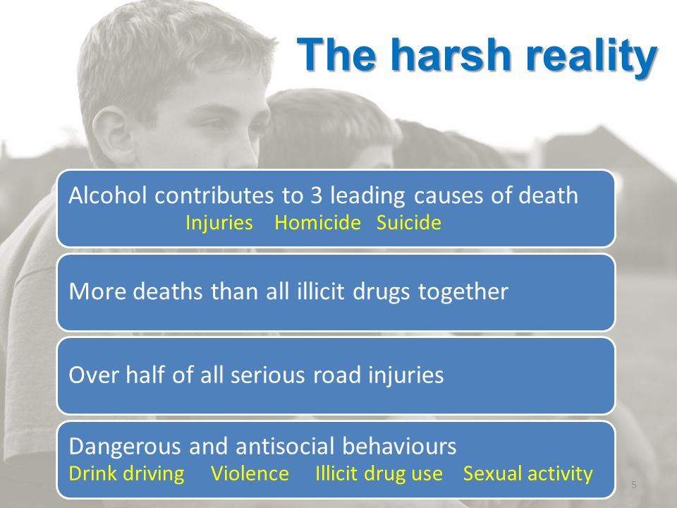 5 Alcohol contributes to 3 leading causes of death Injuries Homicide Suicide More deaths than all illicit drugs togetherOver half of all serious road injuries Dangerous and antisocial behaviours Drink driving Violence Illicit drug use Sexual activity The harsh reality
