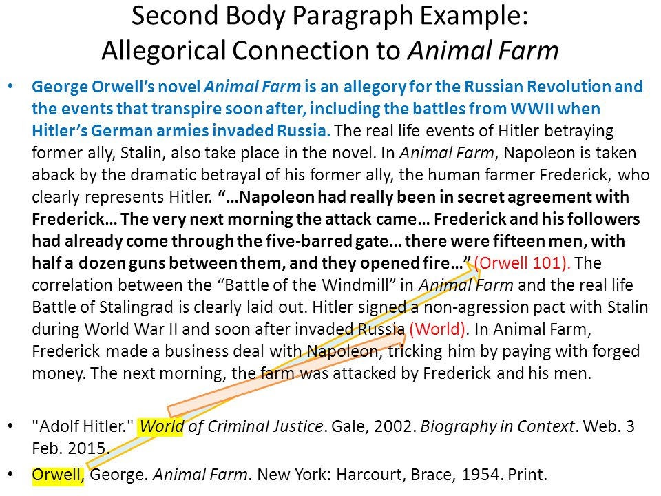 Second Body Paragraph Example: Allegorical Connection to Animal Farm George Orwell's novel Animal Farm is an allegory for the Russian Revolution and the events that transpire soon after, including the battles from WWII when Hitler's German armies invaded Russia.