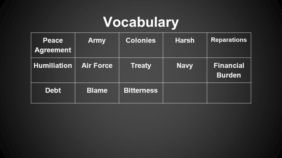 Vocabulary Peace Agreement ArmyColoniesHarsh Reparations HumiliationAir ForceTreatyNavy Financial Burden DebtBlameBitterness
