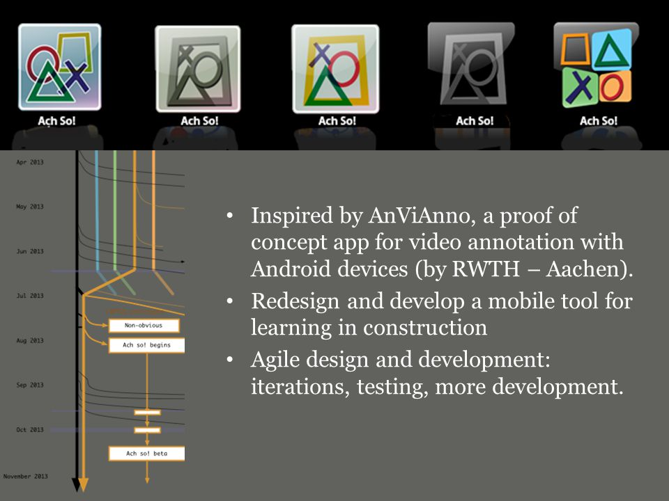 Inspired by AnViAnno, a proof of concept app for video annotation with Android devices (by RWTH – Aachen).