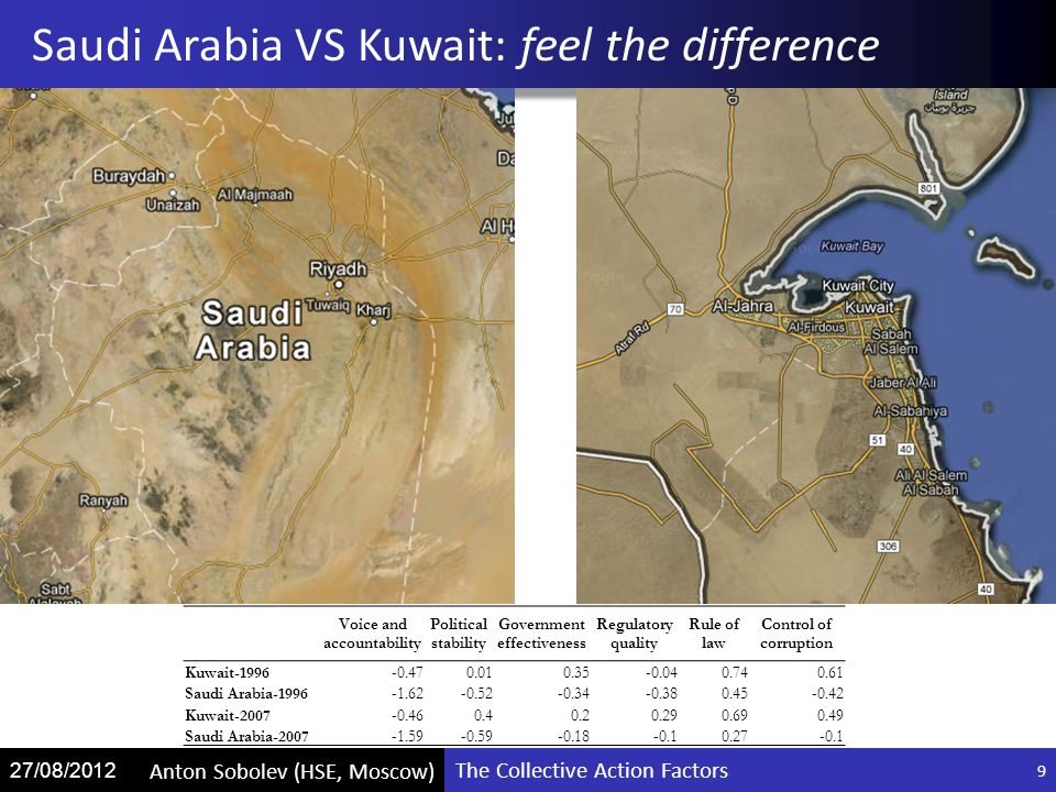 The Collective Action Factors Anton Sobolev (HSE, Moscow) 27/08/2012 Saudi Arabia VS Kuwait: feel the difference 9 Voice and accountability Political stability Government effectiveness Regulatory quality Rule of law Control of corruption Kuwait-1996-0.470.010.35-0.040.740.61 Saudi Arabia-1996-1.62-0.52-0.34-0.380.45-0.42 Kuwait-2007-0.460.40.20.290.690.49 Saudi Arabia-2007-1.59-0.59-0.18-0.10.27-0.1