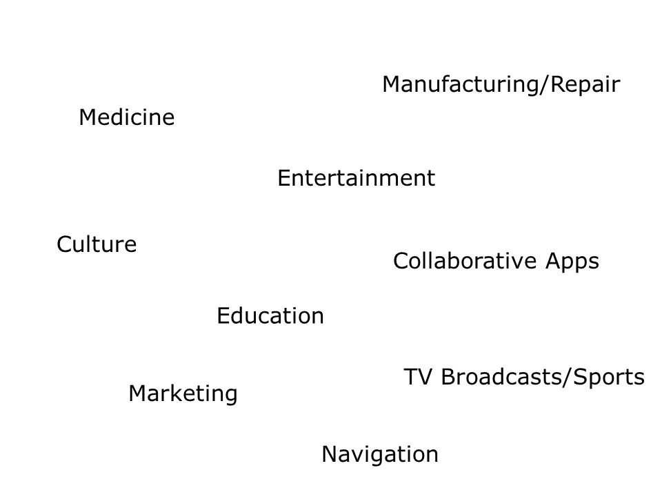 Medicine Manufacturing/Repair Entertainment Culture Collaborative Apps Education Marketing TV Broadcasts/Sports Navigation