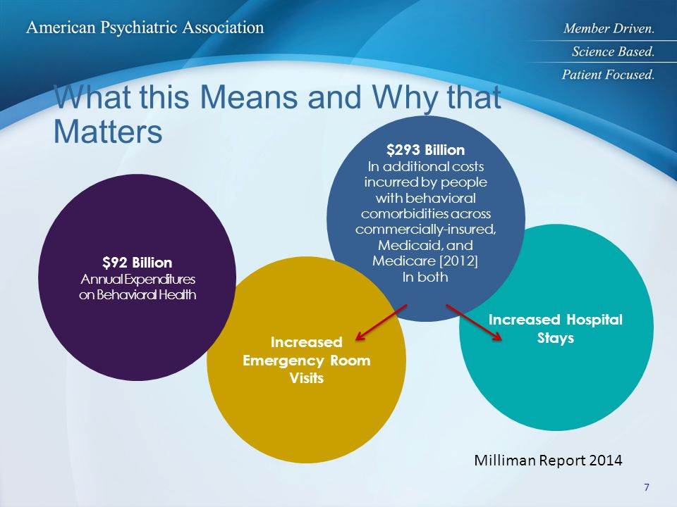 Why Psychiatry Matters to Health Reform Psychiatry has an evidence-based value proposition regarding healthcare delivery initiatives.