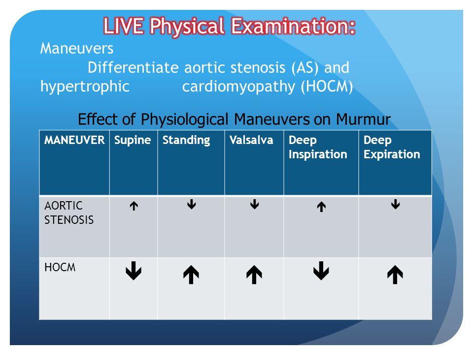 MANEUVERSupineStandingValsalvaDeep Inspiration Deep Expiration AORTIC STENOSIS   HOCM  Effect of Physiological Maneuvers on Murmur