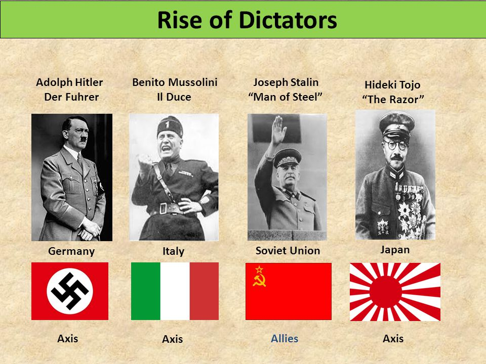 "Rise of Dictators Adolph Hitler Der Fuhrer Germany Benito Mussolini Il Duce Italy Joseph Stalin ""Man of Steel"" Soviet Union Hideki Tojo ""The Razor"" Ja"
