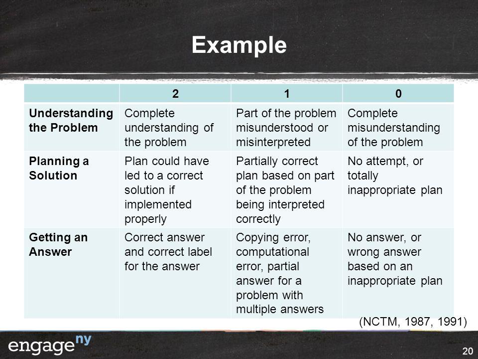 Example 20 210 Understanding the Problem Complete understanding of the problem Part of the problem misunderstood or misinterpreted Complete misunderst